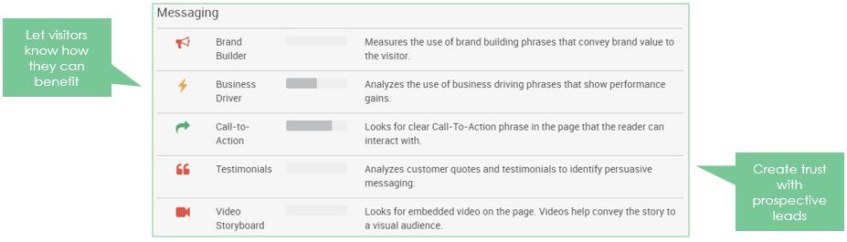 Pagezii-Landing-Page-Analysis-Messaging-Data
