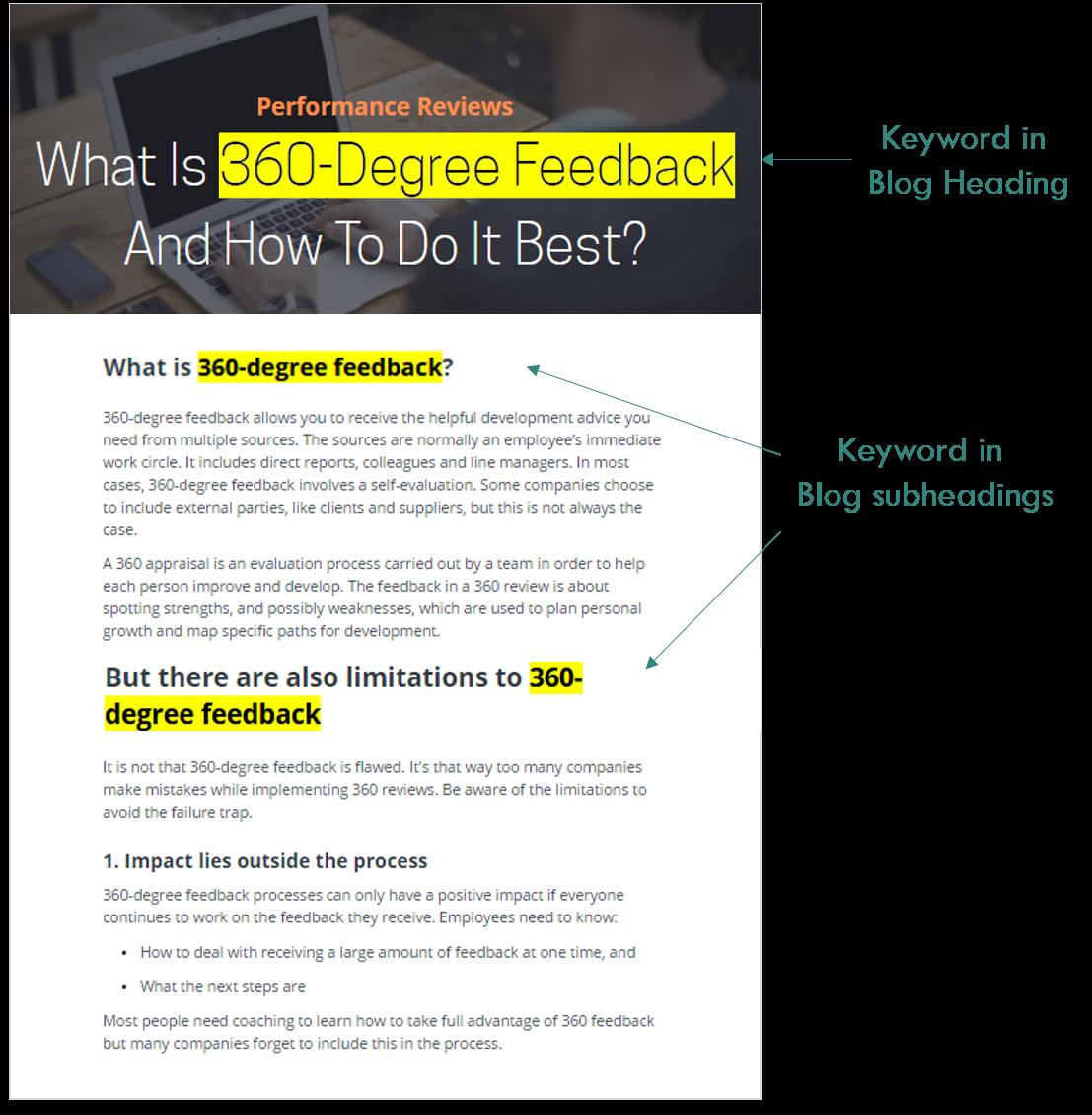 Blog Headings Impraise Blog Example Blog Headings Subheadings Boost SEO Example 2