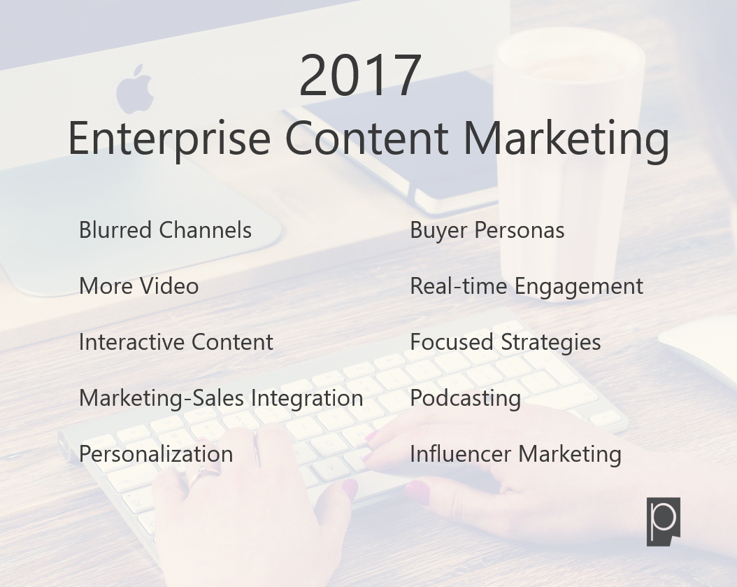 2017 enterprise content marketing strategies breakdown