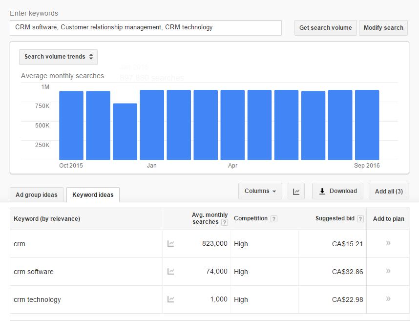 Keywords Best Practices Google Keyword Planner