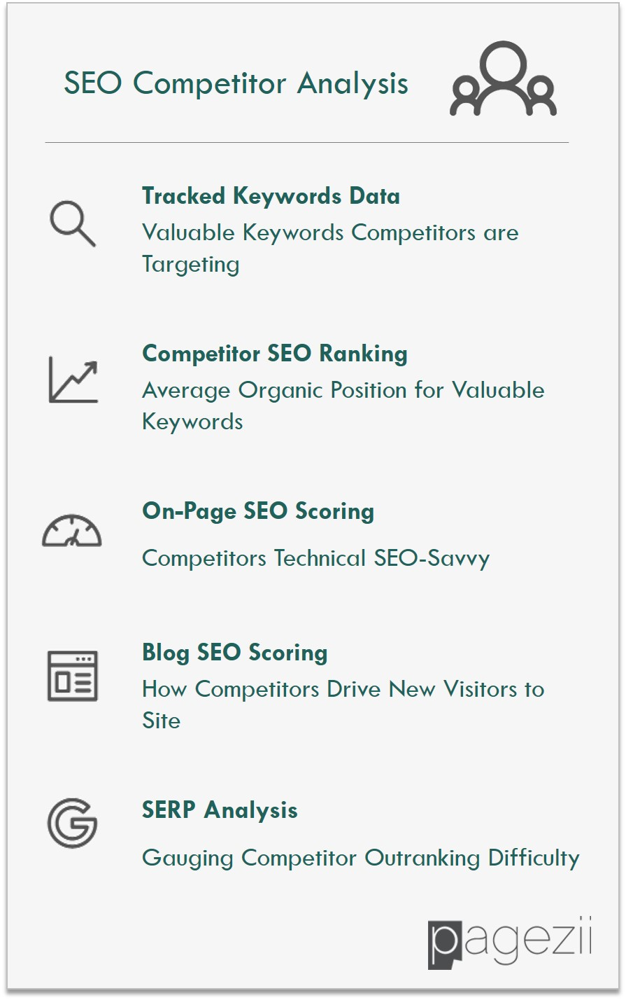 SEO Competitor Analysis Template for SEO Managers – Competitors Analysis Template
