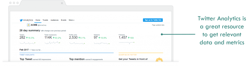 Social Media Analytics Report Template Twitter Analytics Overview