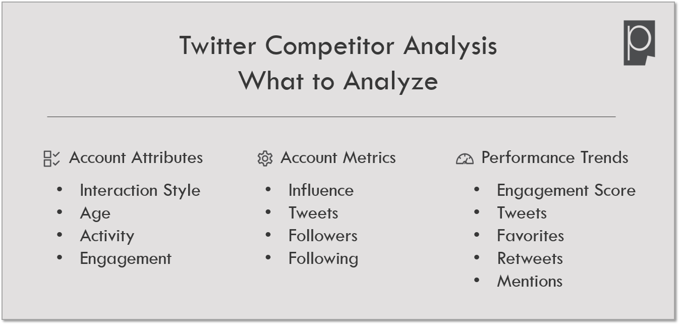 Twitter Competitor Analysis What To Analyze