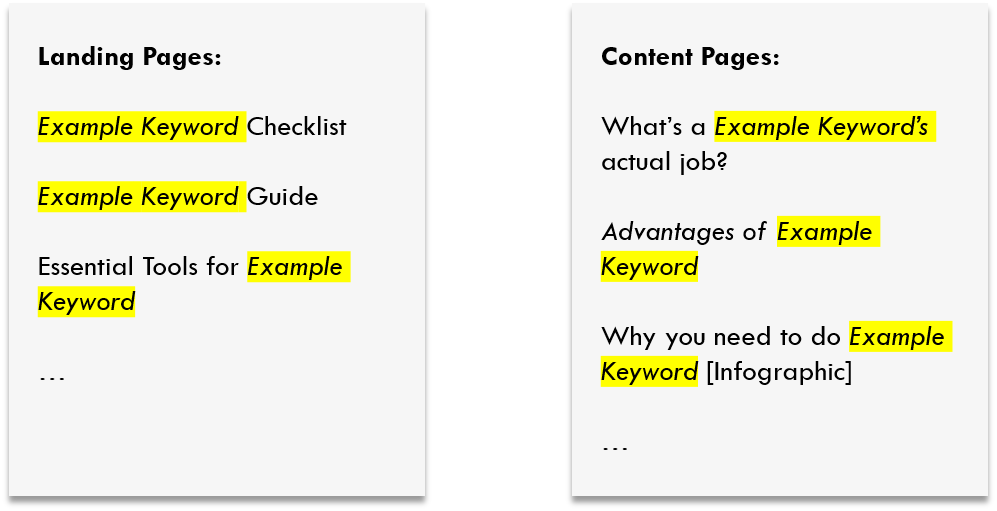 Competitor Content Analysis How To Skyrocket Organic Traffic By 500