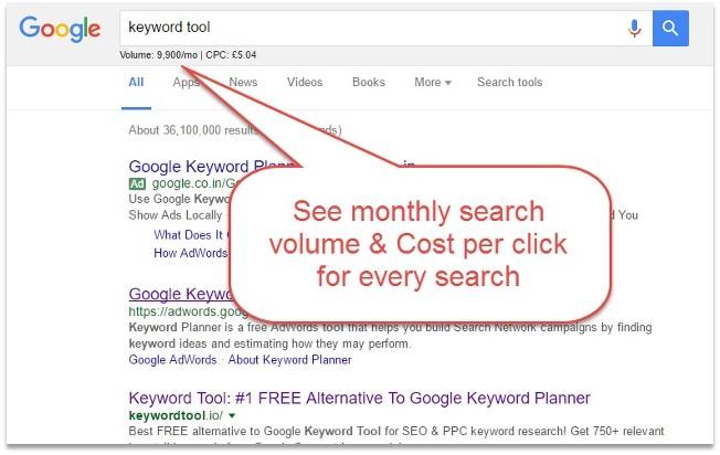 Digital Marketing Chrome Extensions Keywords Everywhere Pagezii Digital Marketing Blog