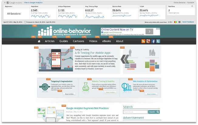 Digital Marketing Chrome Extensions Page Analytics Pagezii Digital Marketing Blog