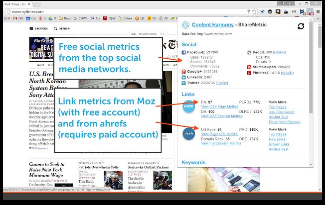 Digital Marketing Chrome Extensions ShareMetric Pagezii Digital Marketing Blog