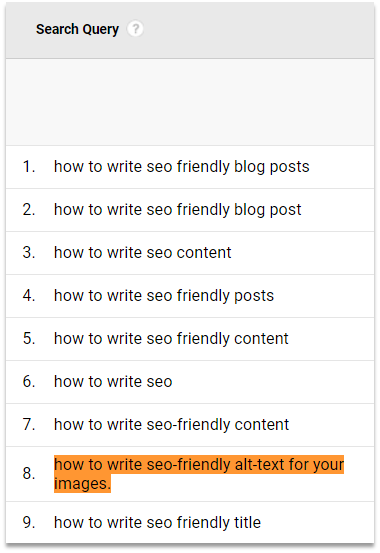 A Corporate Blogging Best Practice for Answering Questions Using Google Search Query Data