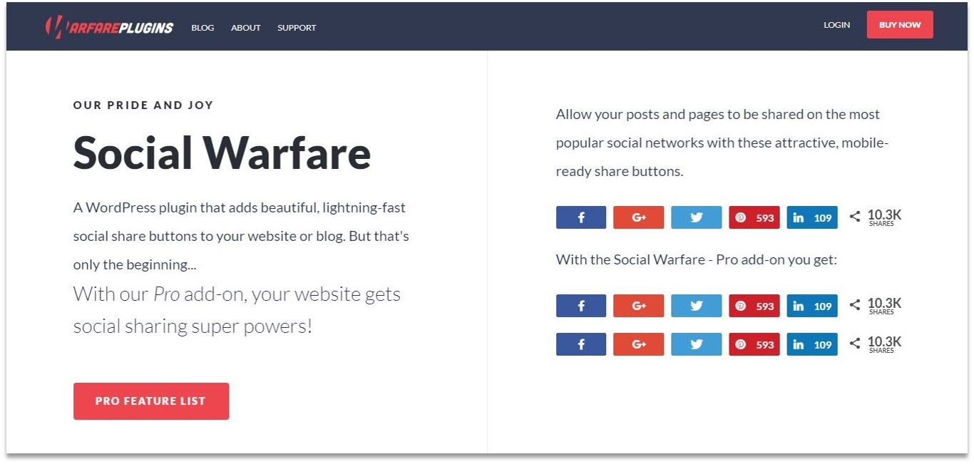 Social Warfare blogging tools for beginners