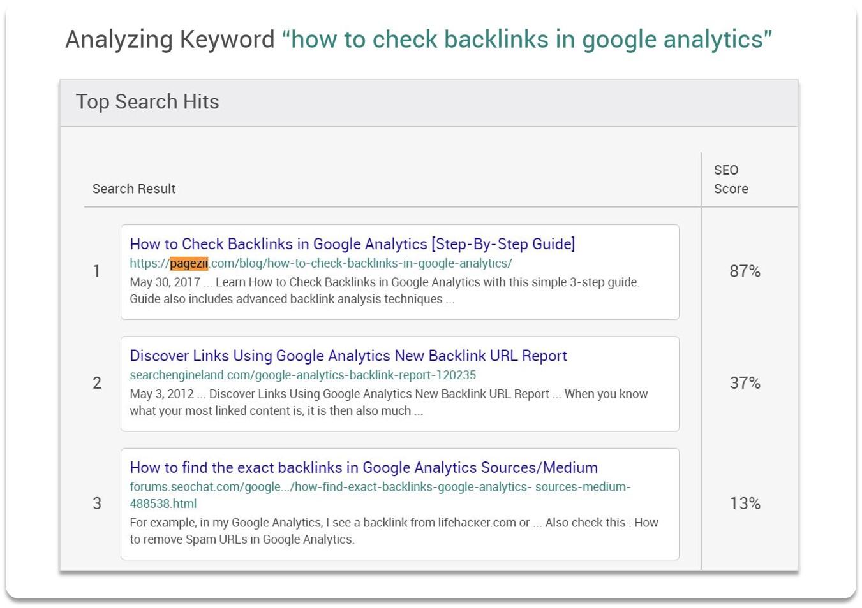 how do backlinks help seo blog post rank