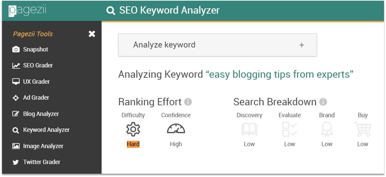 SEO Keyword Strategy SEO Keyword Analyzer Long-Tail