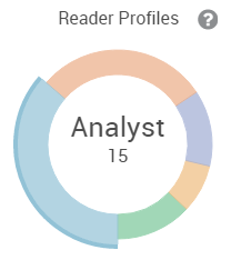 Pagezii-Reader-Profile-Pie-Chart - Copy