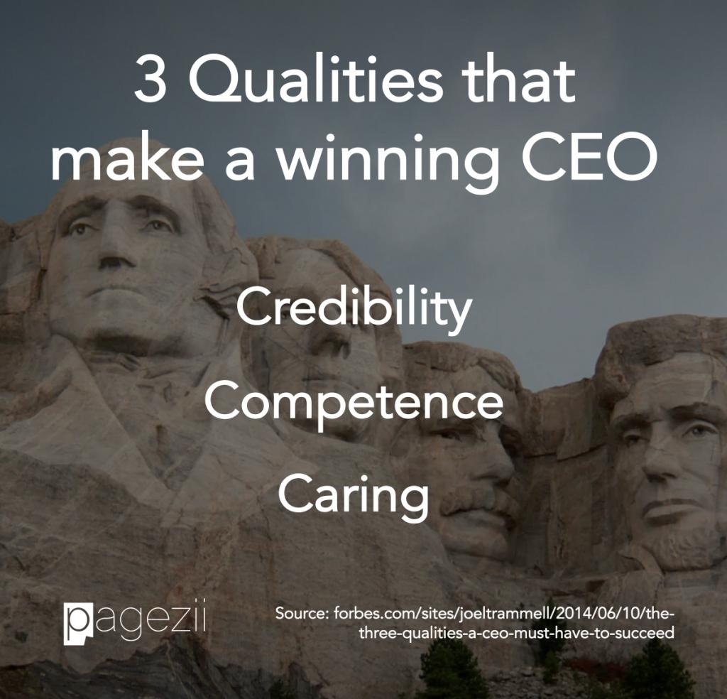 Winning qualities of CEO