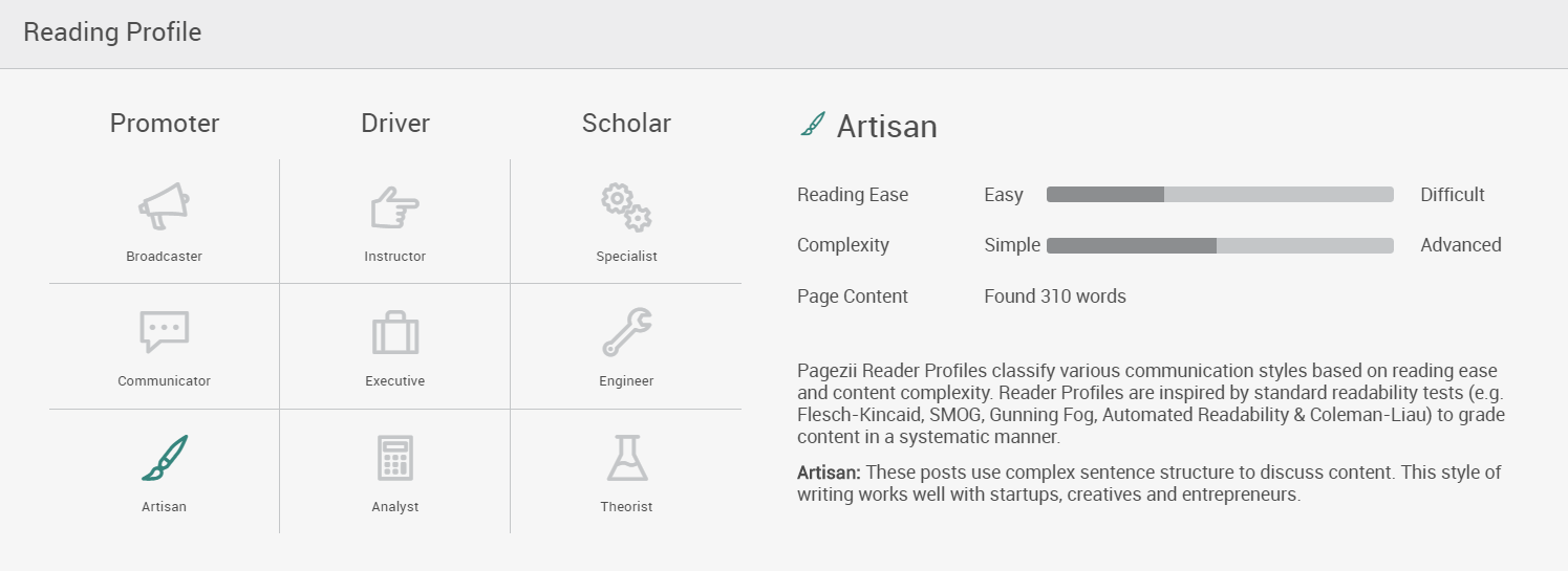 UX Tool Pagezii UX Page Grader Reading Profiles Example