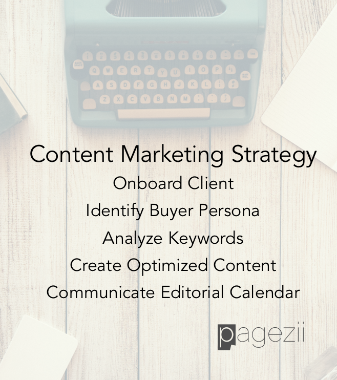 pagezii-content-marketing-strategy-plan-checklist
