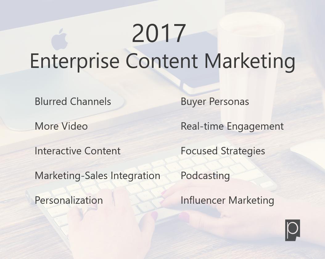 2017 enterprise content marketing strategies breakdown