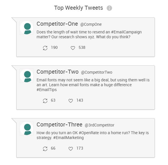 Social content marketing top tweets social media team