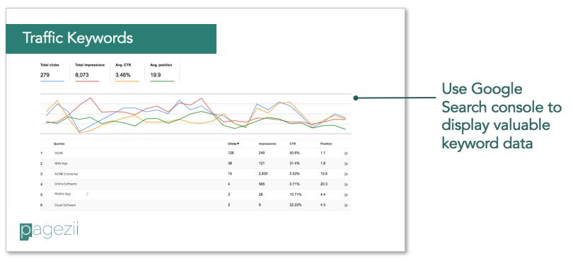 seo-keyword-generating-traffic-report-example-sample-template-download-pagezi