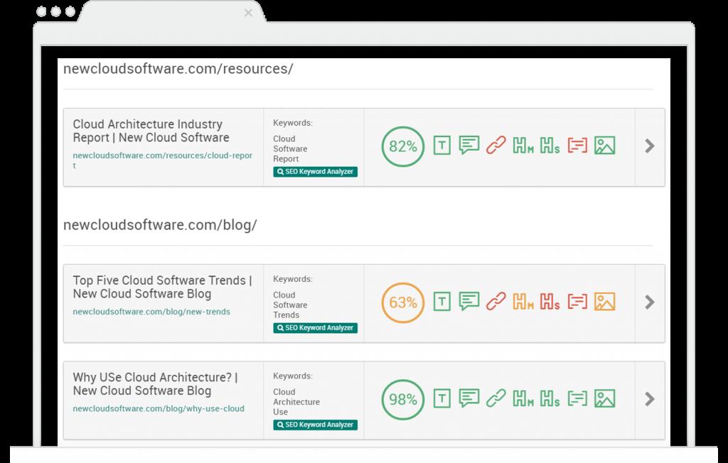 Enterprise ContentMarketing-SEO-Analysis-Pagezii-Digital-MArketing