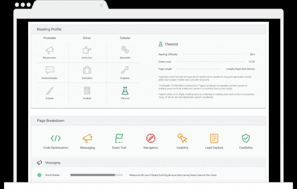 Enterprise Conten Marketing UX Analysis Pagezii Digital Marketing