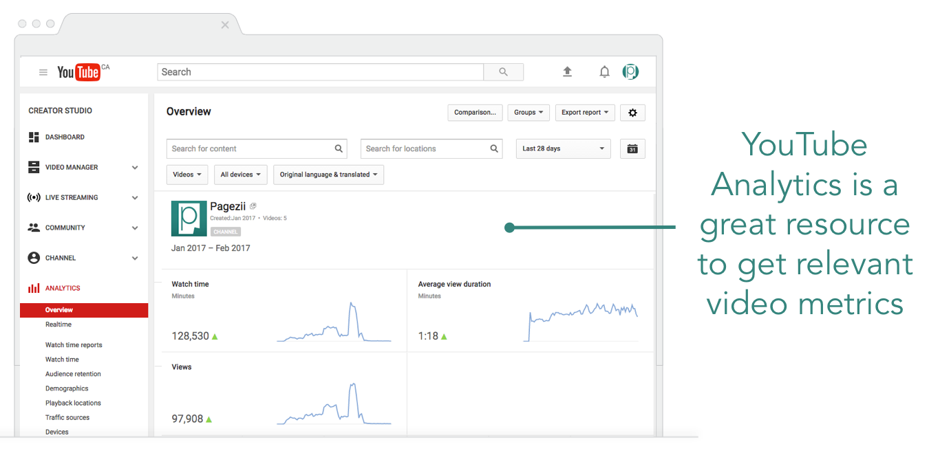 YouTube Analytics Video Report Template through YouTube Console