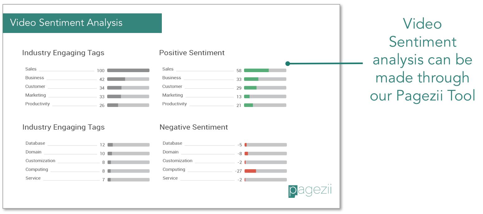 YouTube-Analytics-Video Report-Template-Video-Sentiment-Analysis