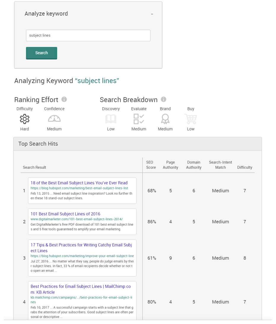 How to Improve Organic CTRs Broad Target Keyword Example Keyword Analyzer Tool