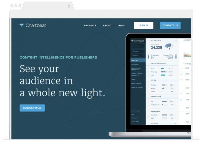 web analytics tools- Chartbeat