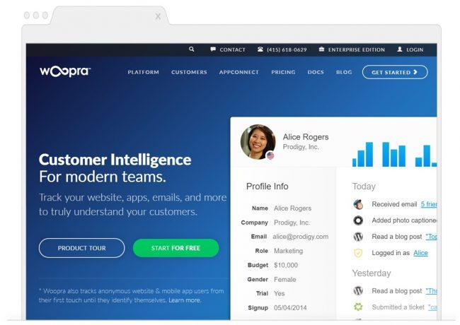 web analytics tools- Woopra