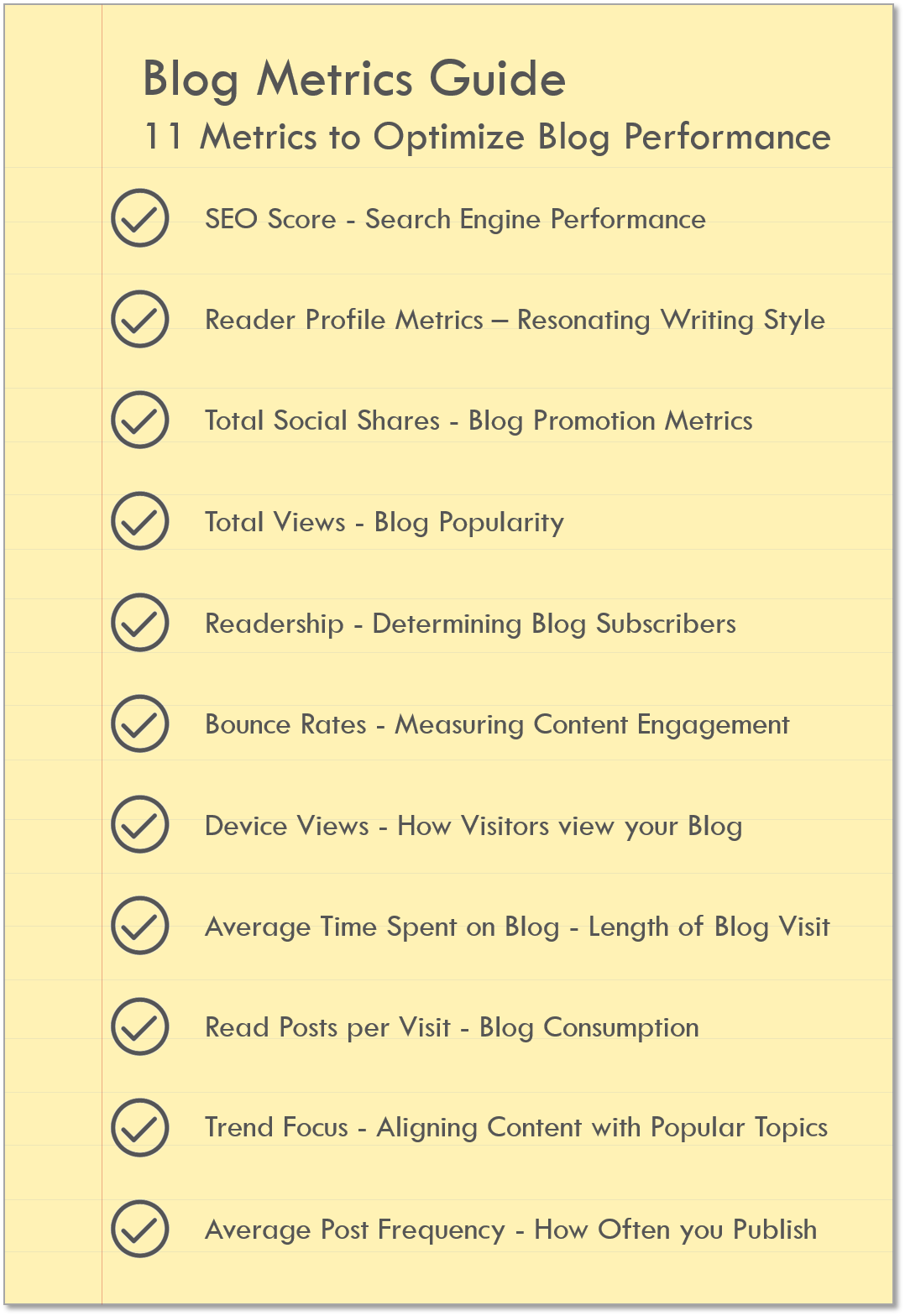Blog Metrics Guide Pagezii Checklist