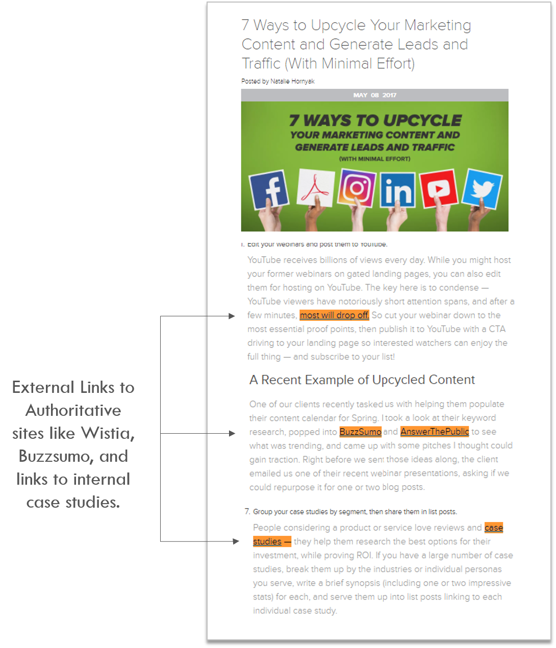 SEO Content Writing Tips Internal External Links Example Natalie Hornyak
