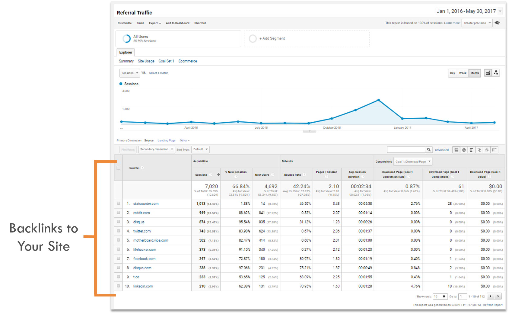 How to Check Backlinks in Google Analytics Step Three Analyzing Backlinks Referral Report