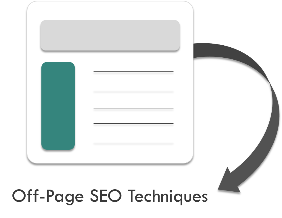 Off-Page SEO Techniques Pagezii Digital Marketing Blog