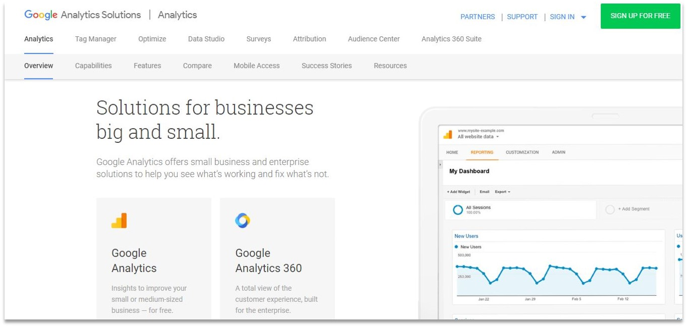 Google Analytics blogging tools for beginners