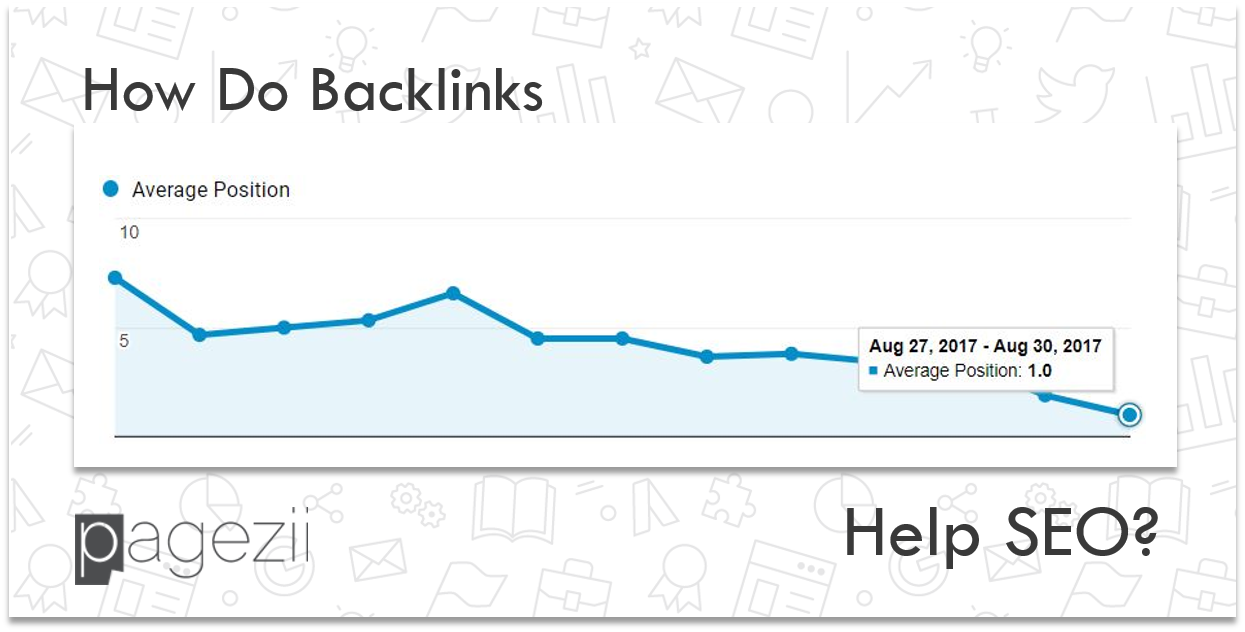 How Do Backlinks Help SEO Share Image