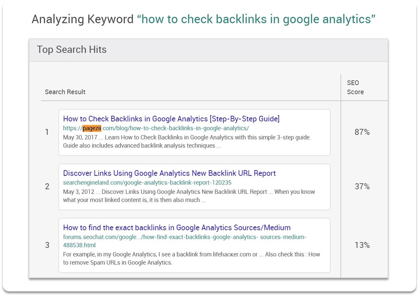 how do backlinks help seo blog post rank