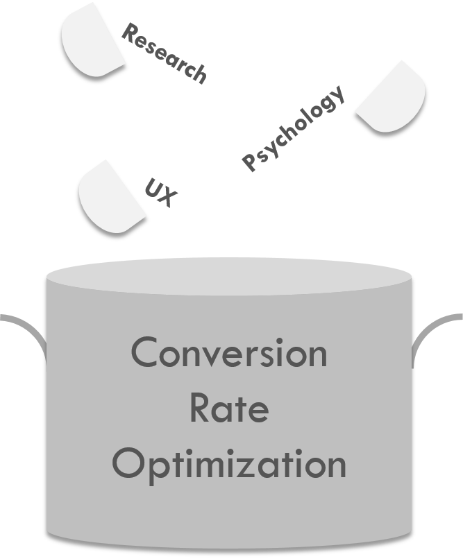 landing page CRO definition