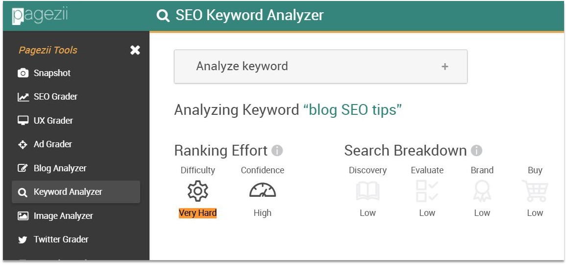 SEO Keyword Strategy SEO Keyword Analyzer short Tail
